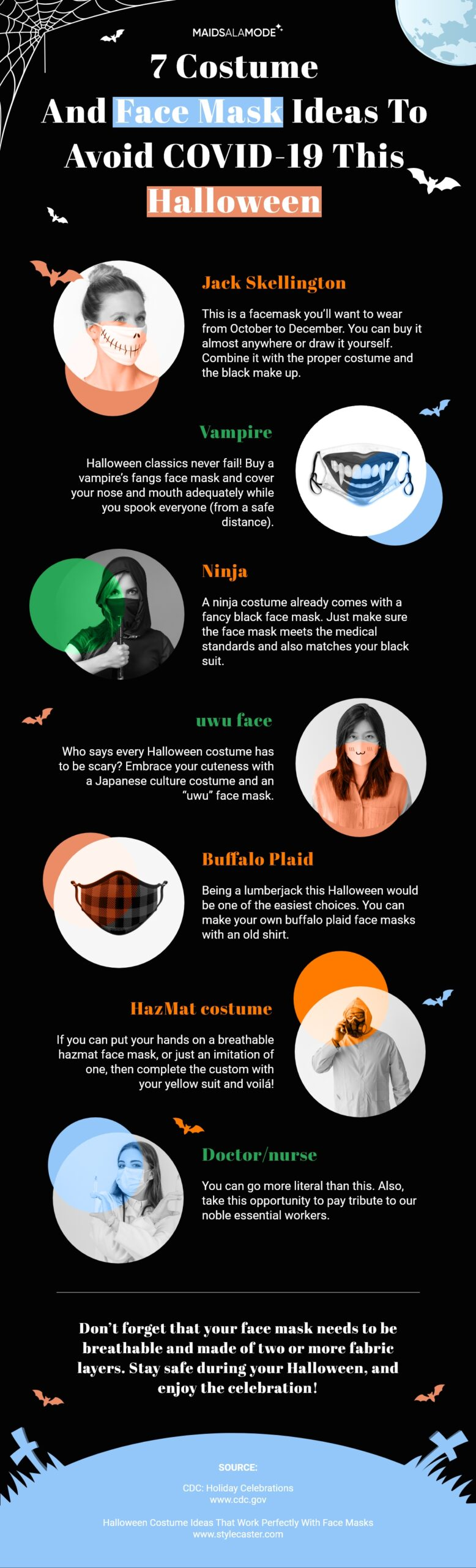 7 Costume And Face Mask Ideas To Avoid COVID-19 This Halloween